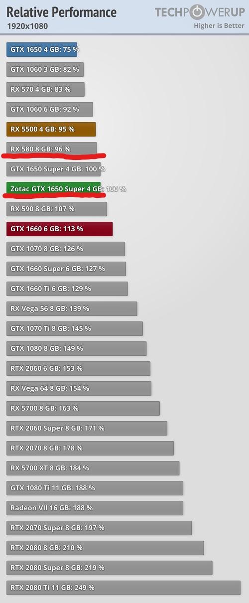 relative-performance_1920-1080_LI.jpg