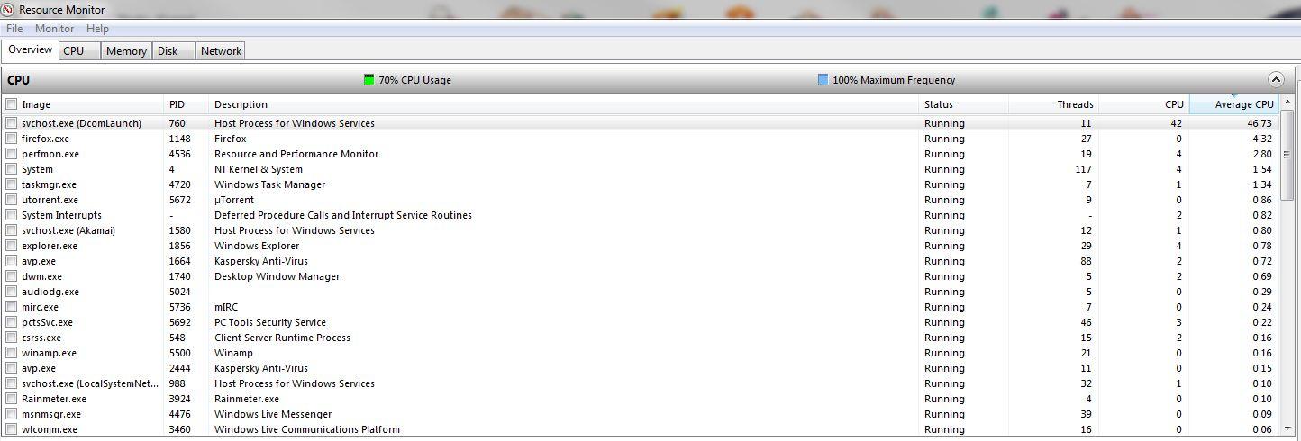 Win7 svchost exe (DcomLaunch) avg 45% load help