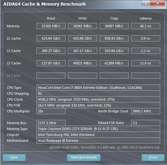 RIIIE 980X 4.550GHz DDR3-2275C9 AIDA benchmark.PNG