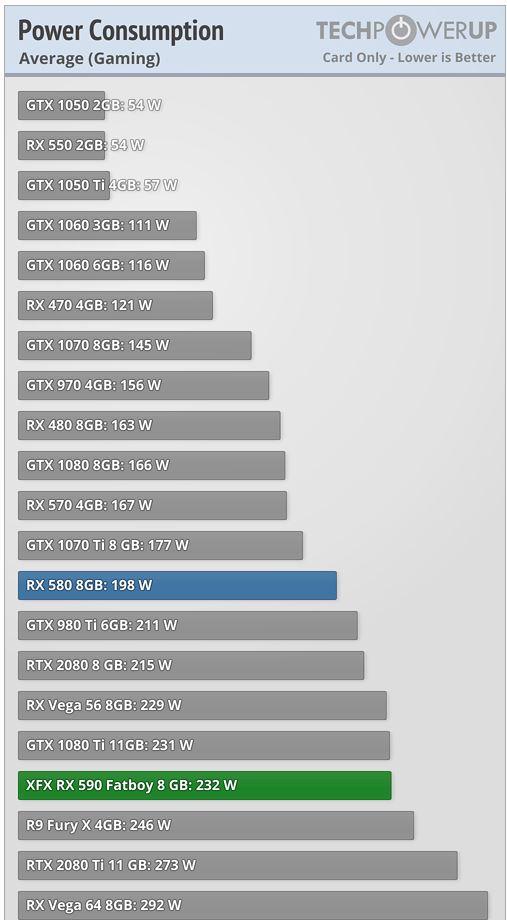 XFX Radeon RX 590 Fatboy 8 GB | Page 3 | TechPowerUp Forums