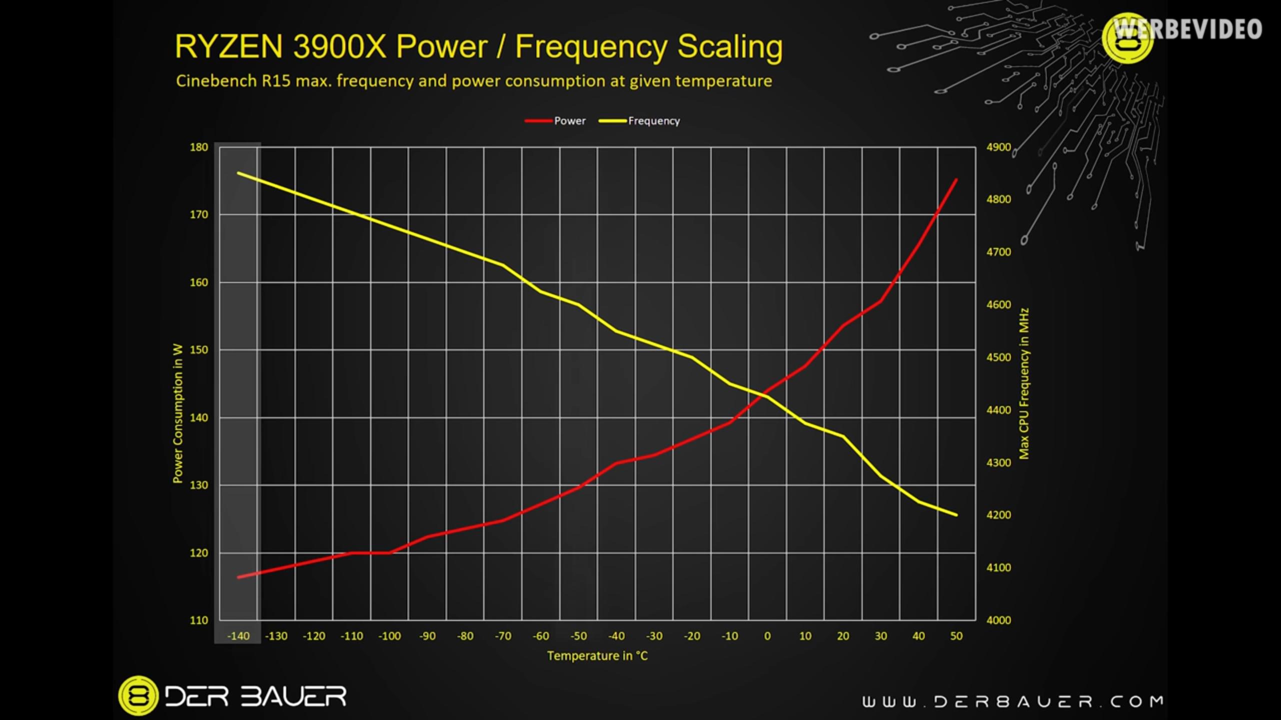 Did you get a shiny new Ryzen 3000 CPU? | TechPowerUp Forums