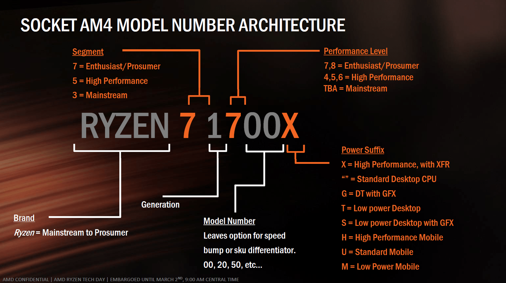 AMD Talks Zen 3,