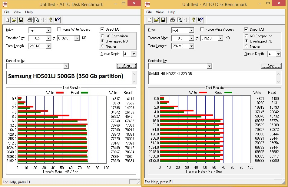 Samsung 500 HD501LJ and 320 HD321KJ.jpg