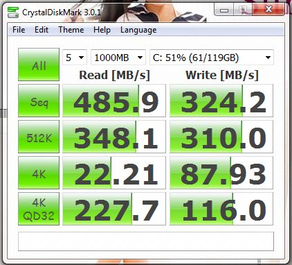 Samsung.SSD.830Series.128gb.Windows7.SP1.x86.CrystalDiskMark.3.0.1.jpg