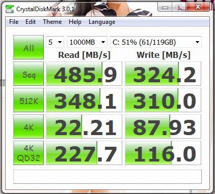 Samsung.SSD.830Series.128gb.Windows7.SP1.x86.CrystalDiskMark.3.0.1.jpg