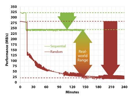 Seagate - Lies, Damn Lies And SSD Benchmark Test Result.jpg