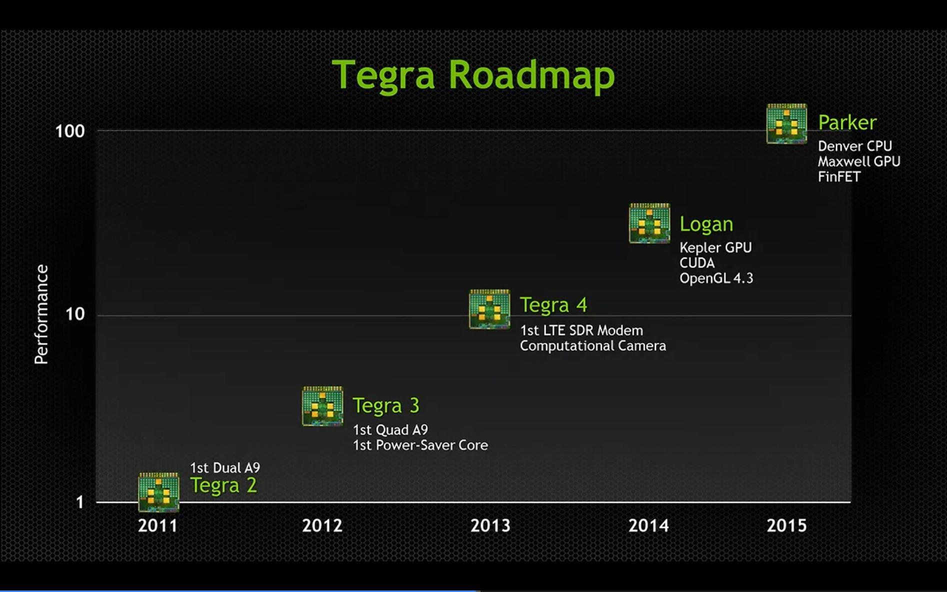 tegra roadmap.jpg