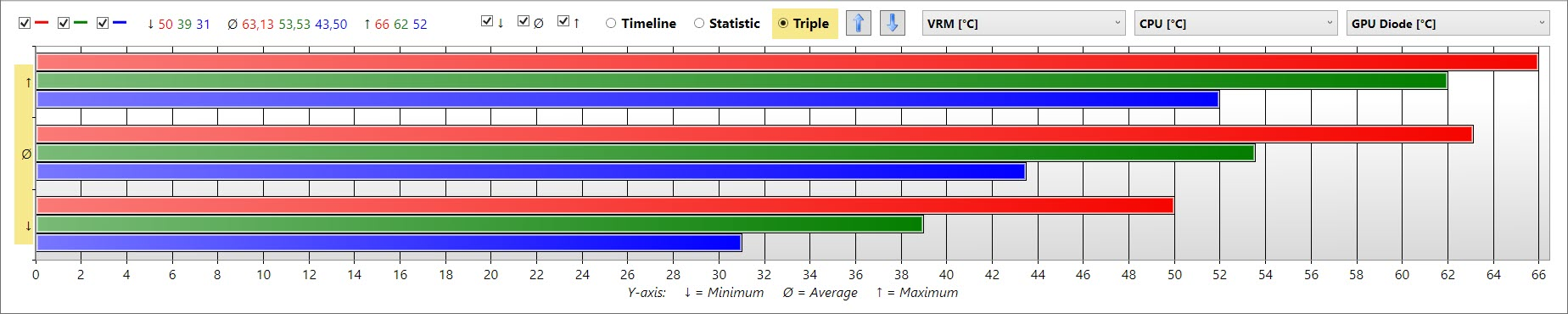 Triple-Diagram.jpg