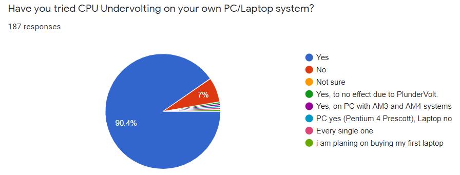 Undervolting-Survey.PNG
