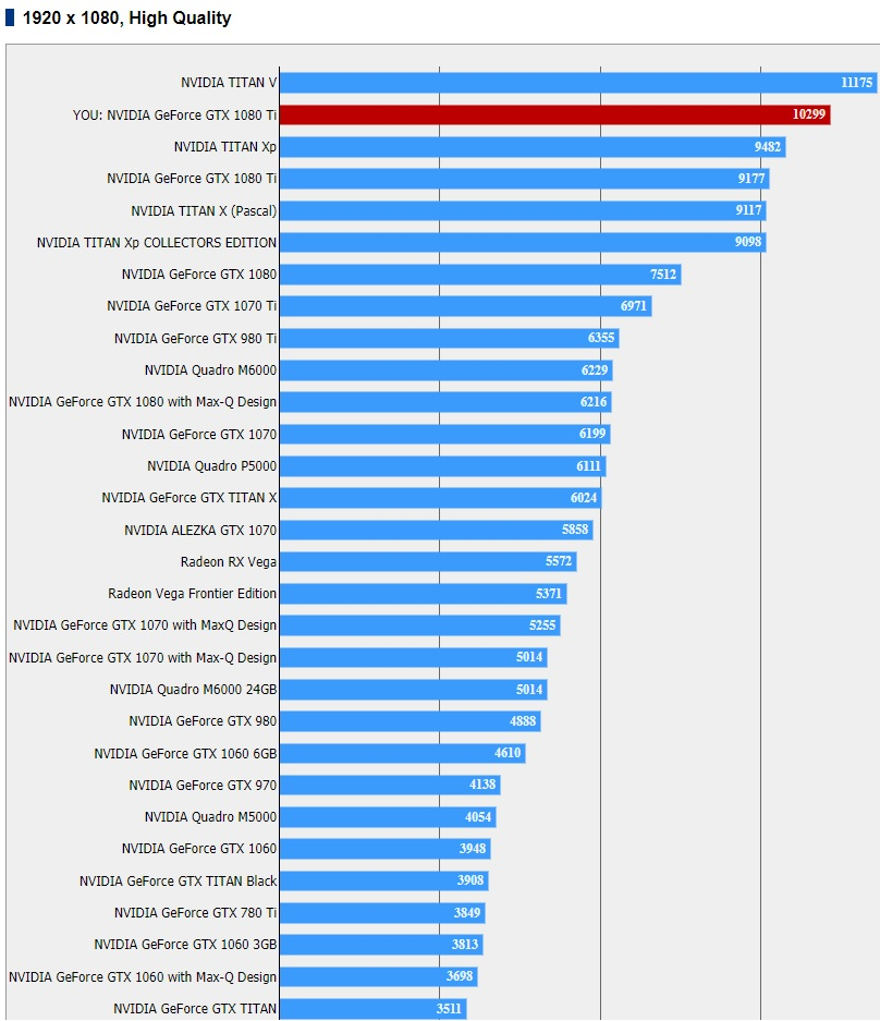Post your Final Fantasy XV Benchmark Results | TechPowerUp