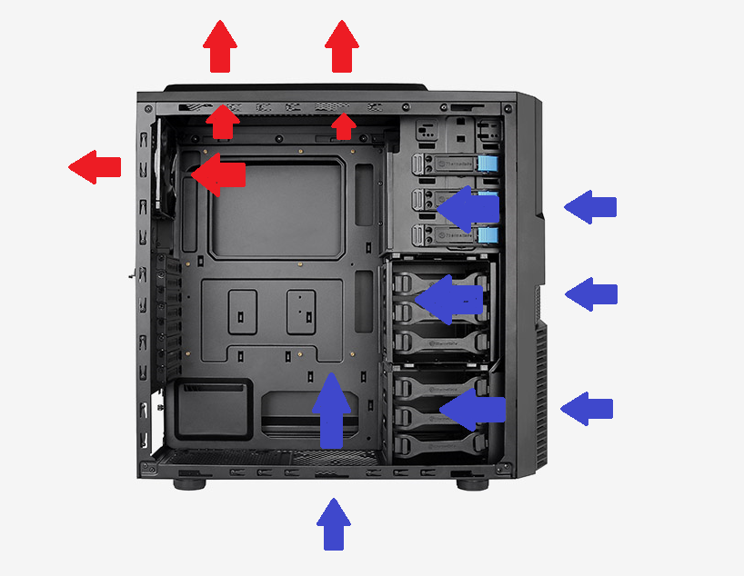 share your case airflow fan setup! techpowerup forums Case 410 Wiring-Diagram at bayanpartner.co