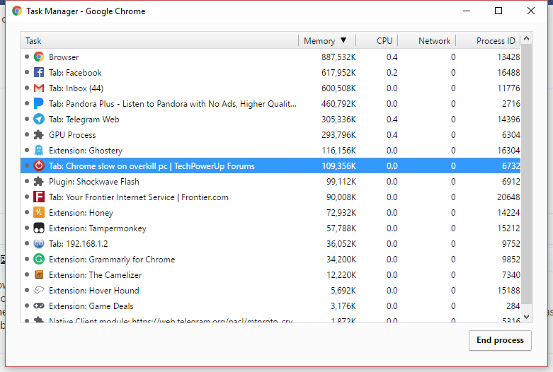 Chrome slow on overkill pc | TechPowerUp Forums