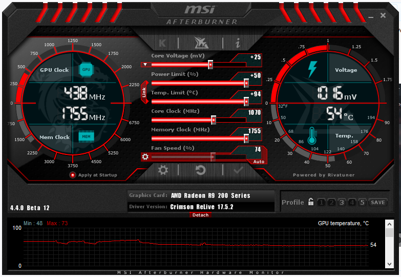 R9 290 Memory OC'ing way too good on driver version 17 5 2