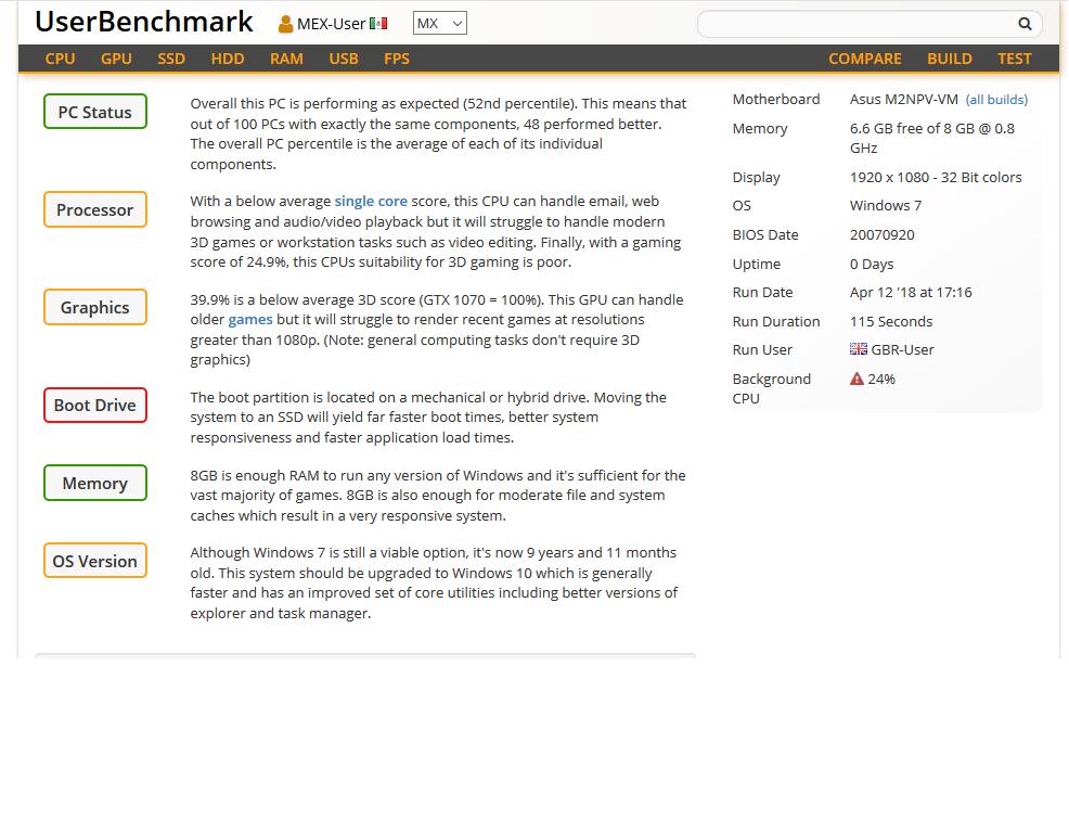 UserBenchMark-ASUS-M2NPV-VM 01.png
