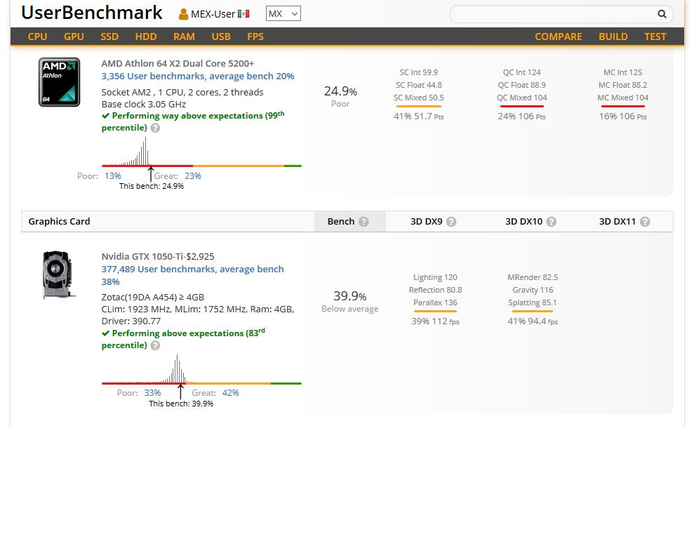 UserBenchmark-ASUS-M2NPV-VM 02.png
