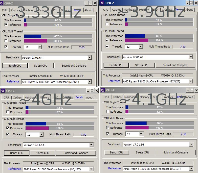 Throttlestop overclocking Desktop PCs | Page 27