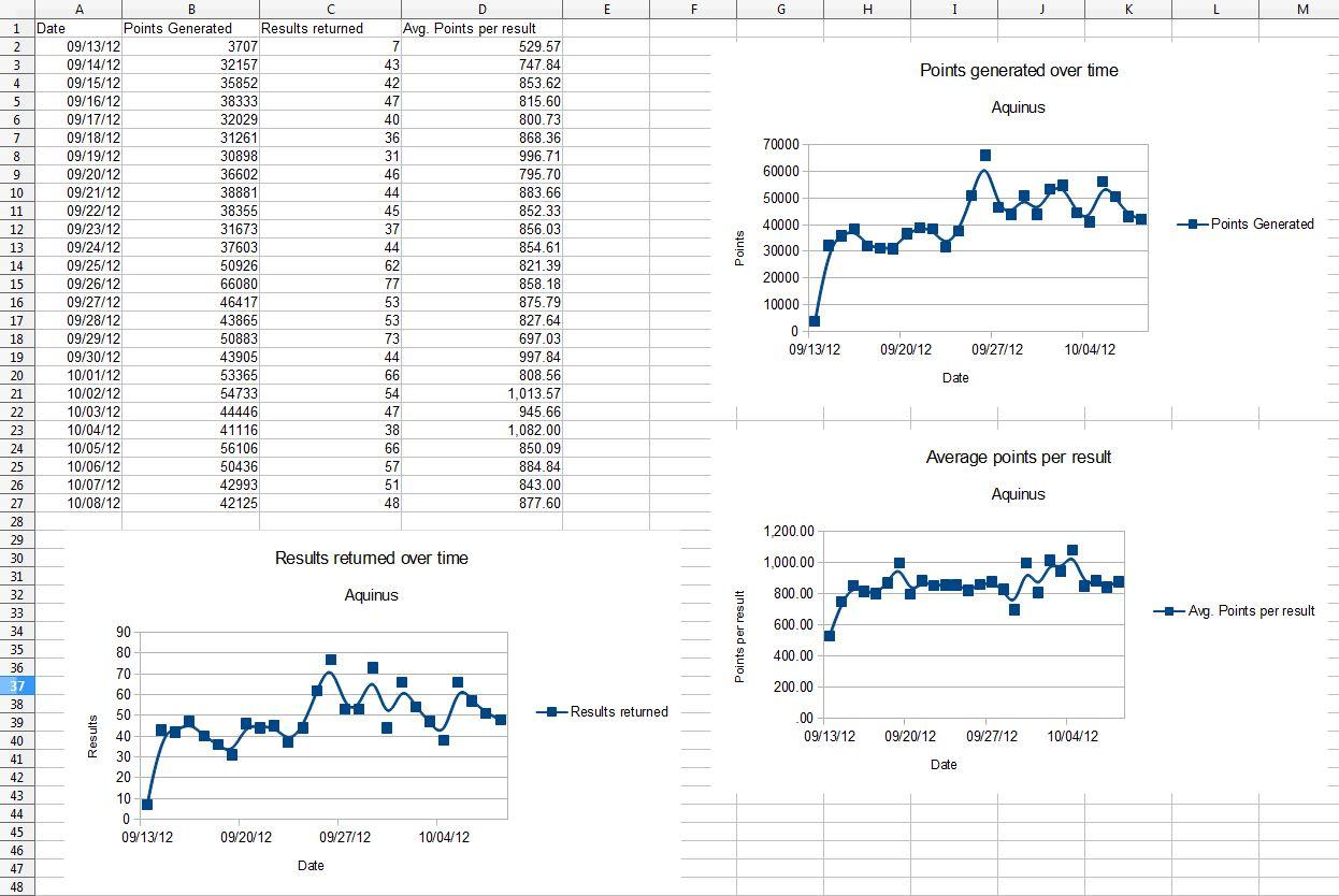 wcg_analysis.jpg