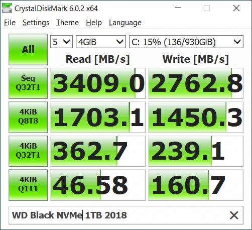 AMD SSD performance, X370 vs X570 | TechPowerUp Forums