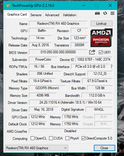 Gpu has no display  Does boot rarely and benches perfectly