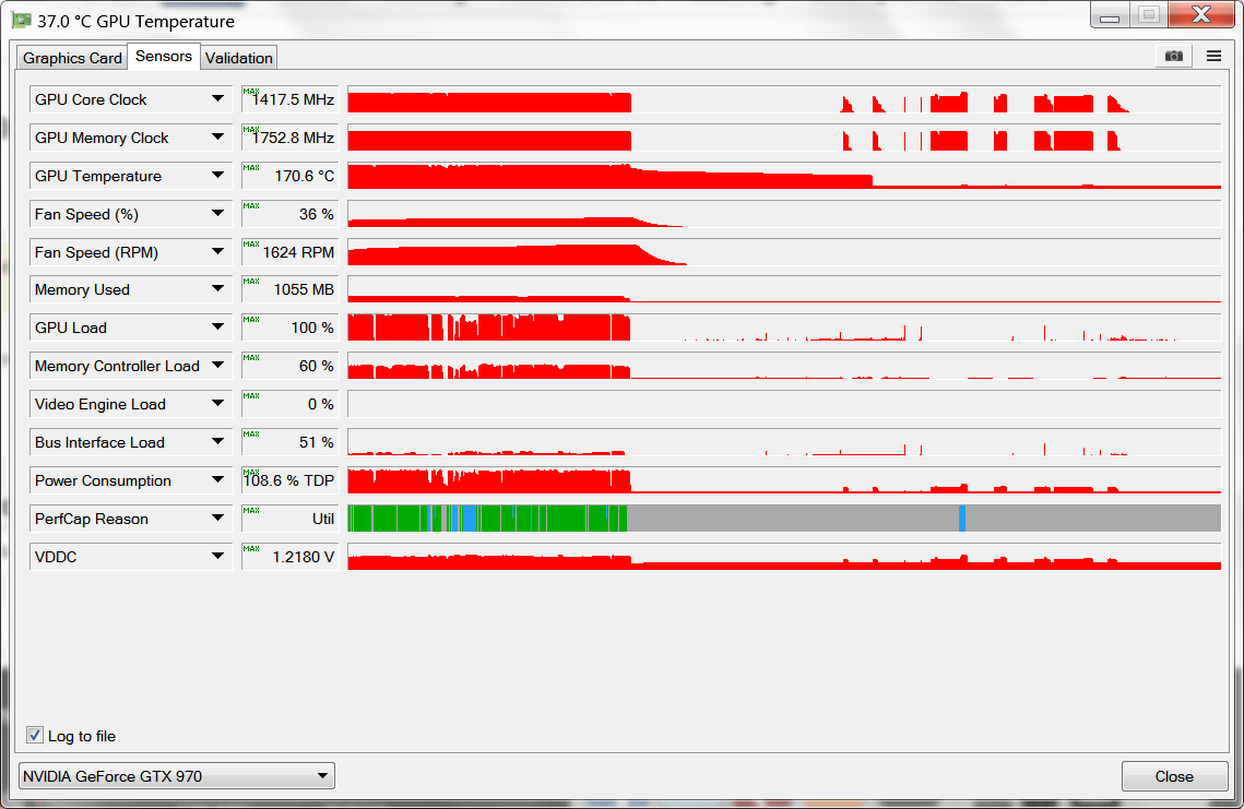 Please help with EVGA GTX 970 SSC ACX 2 0 very low performance issue