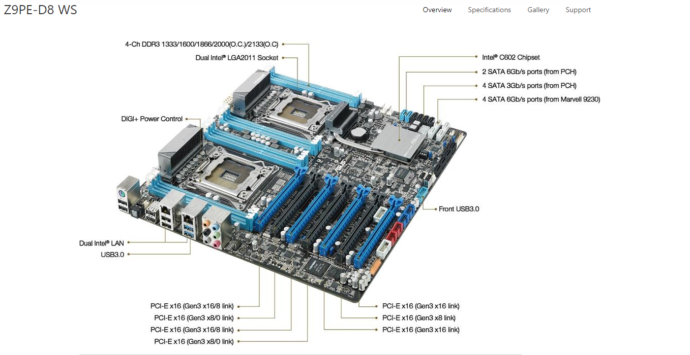SLI with different cards | Page 123 | TechPowerUp Forums