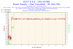 2019-02-16-17h14-Voltage-CPU VCORE.png