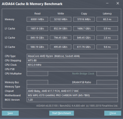 Aida64 @ fast mem timings @ Default CPU Bios 1.20.png
