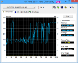 HDTune_Benchmark_________KINGSTON_SV300S3.png