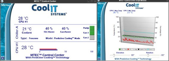 CoolIT Systems MTEC™ Control Center Featuring Predictive Cooling