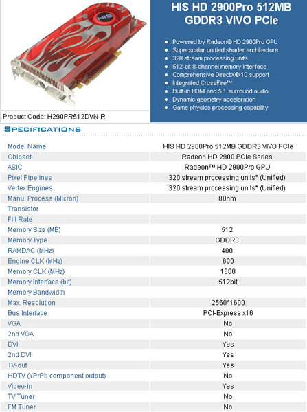 ATI RADEON HD 2900 PRO 512MB DRIVERS DOWNLOAD