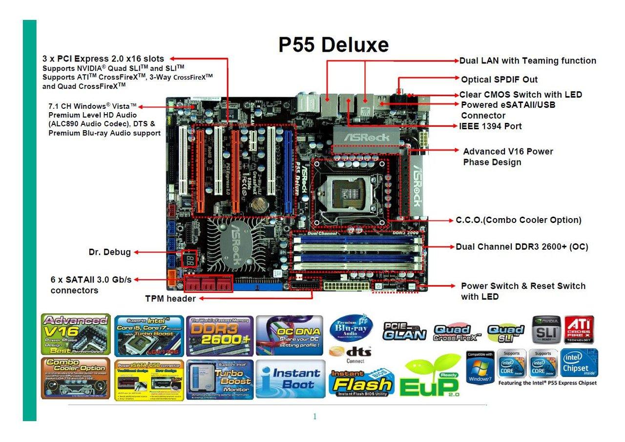 ASRock Details its FirstWave    P55    Motherboard Lineup