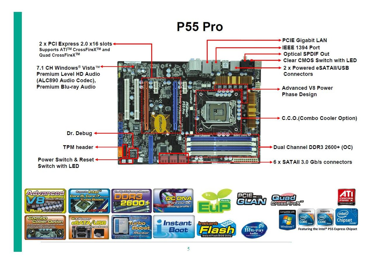 ASRock Details its First-Wave P55 Motherboard Lineup