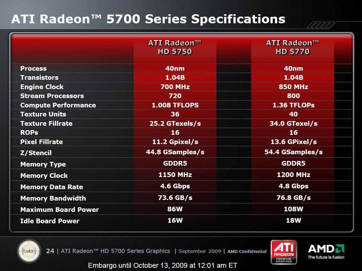 Amd radeon hd 5700 series driver download.