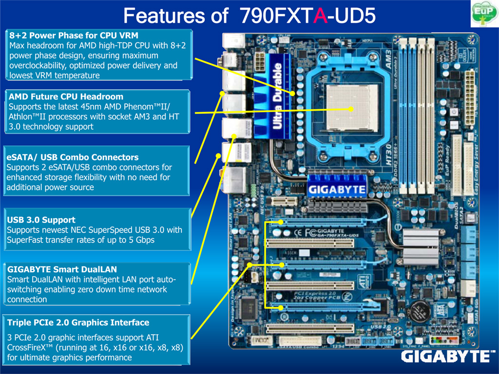 Pci express 2.0 slot picture