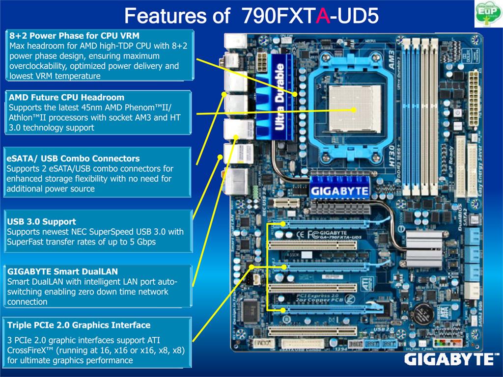Gigabyte G1.Assassin NEC USB 3.0 Driver for Windows 8