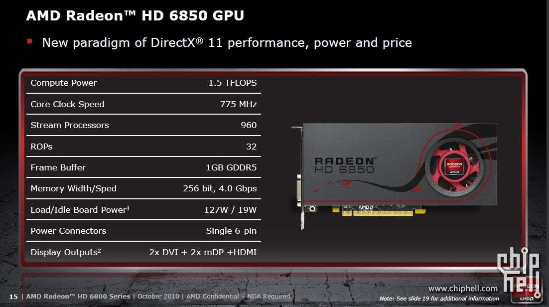 Сколько Нужно Ампер Radeon 6770