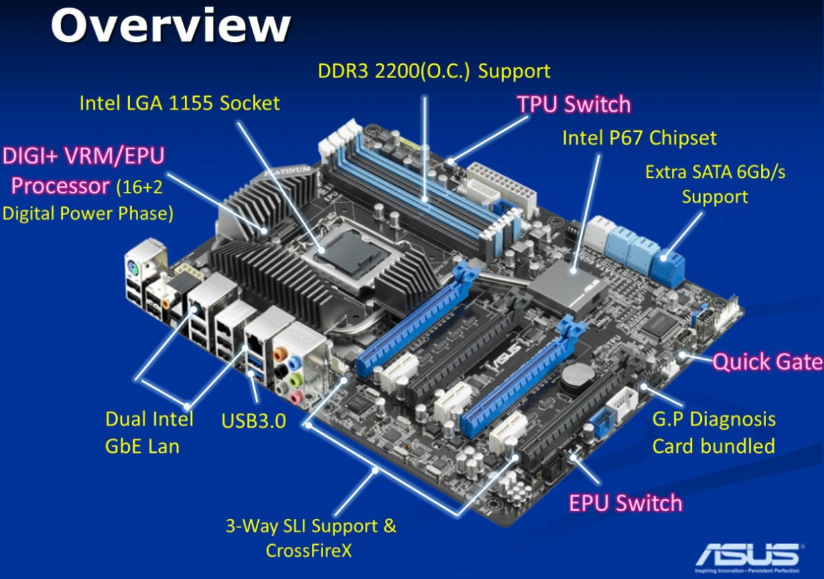 Fabulous Asus P8P67 Ws Revolution Motherboard Pictured Techpowerup Wiring Digital Resources Sulfshebarightsorg