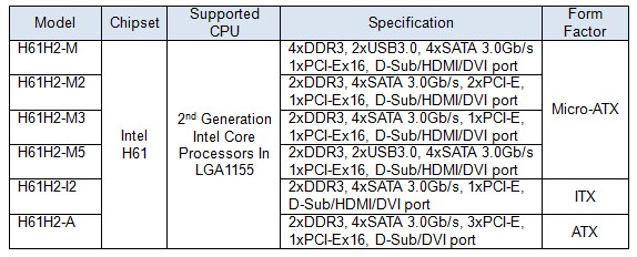Placas base ECS Intel H61H2 35