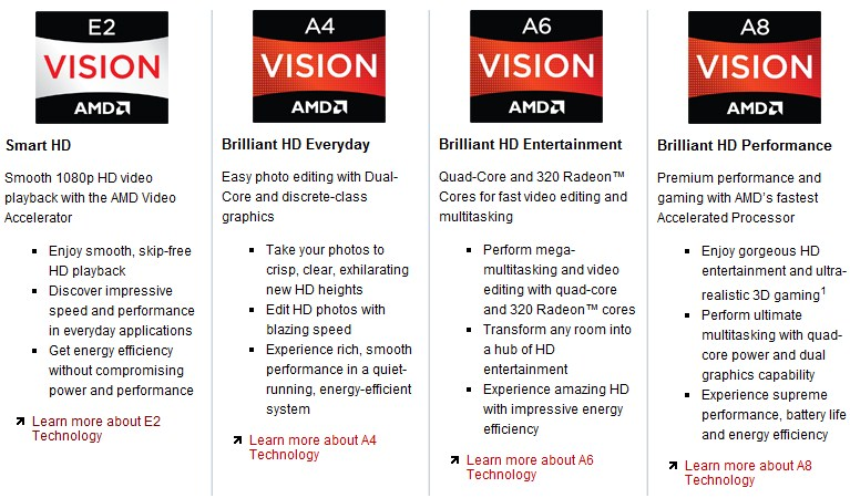 AMD Ushers in Next Generation of Computing with AMD A-Series