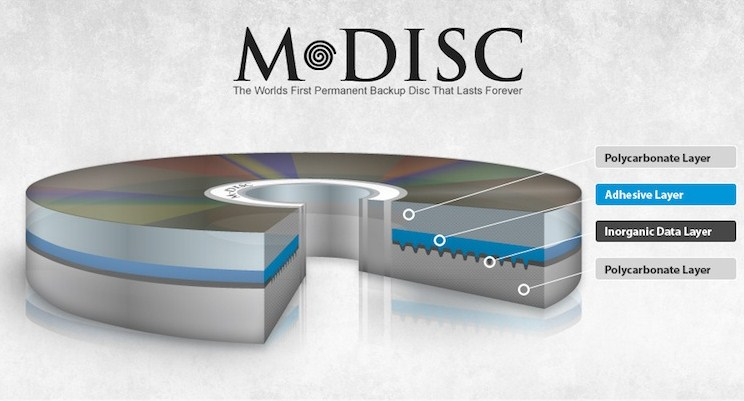 New M-DISC to Provide Up To 1,000 Years of Permanent Data