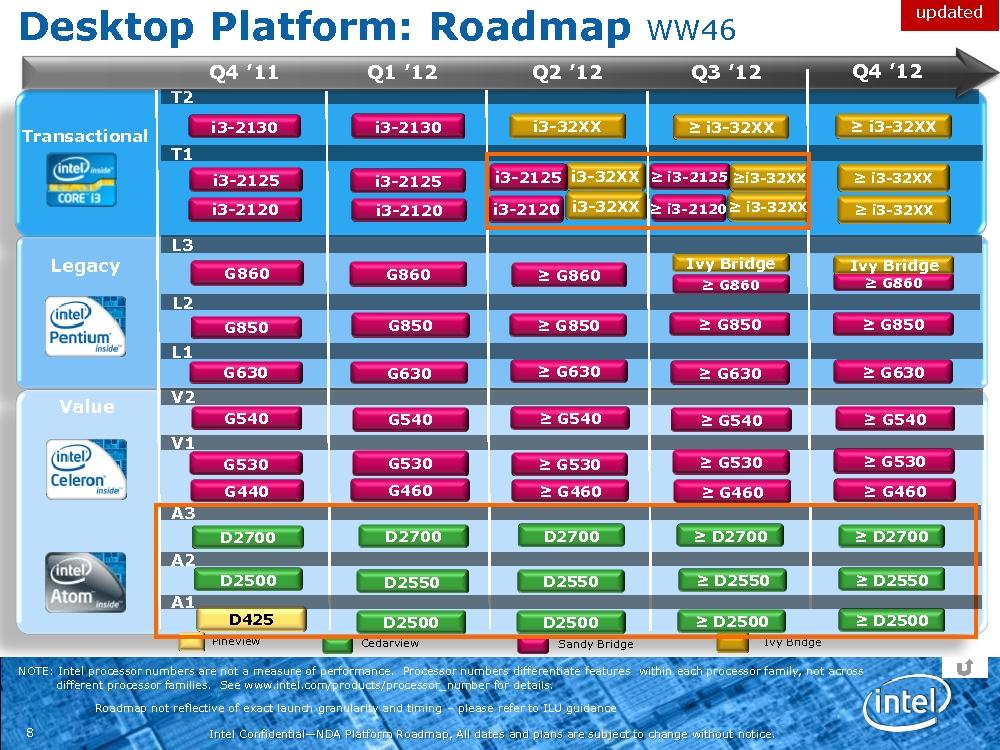 Intel 2012 Core Processor Model Names Confirmed On Roadmap