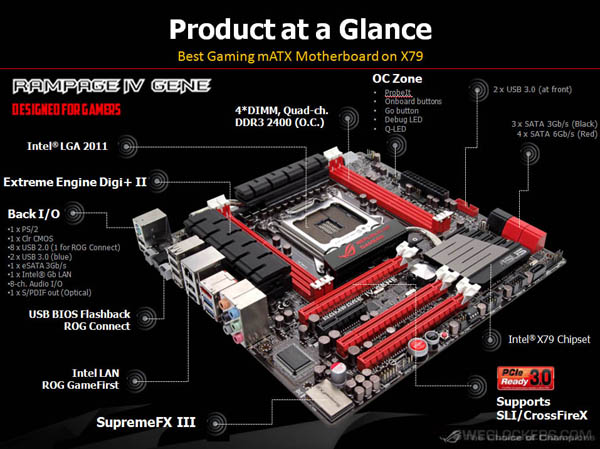 ASUS Rampage IV Gene Detailed | TechPowerUp Forums