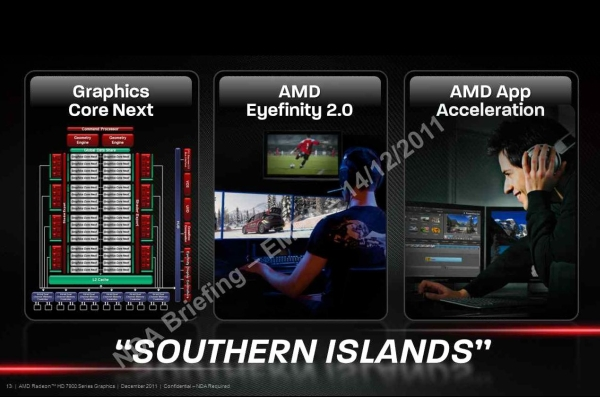 AMD Radeon HD 7900 Key Features Listed | TechPowerUp