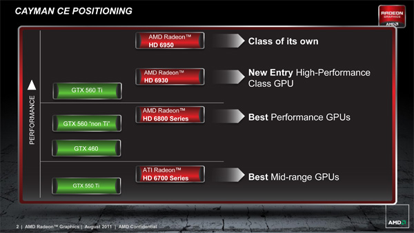 AMD RADEON HD 6930 GRAPHICS DRIVER FOR PC