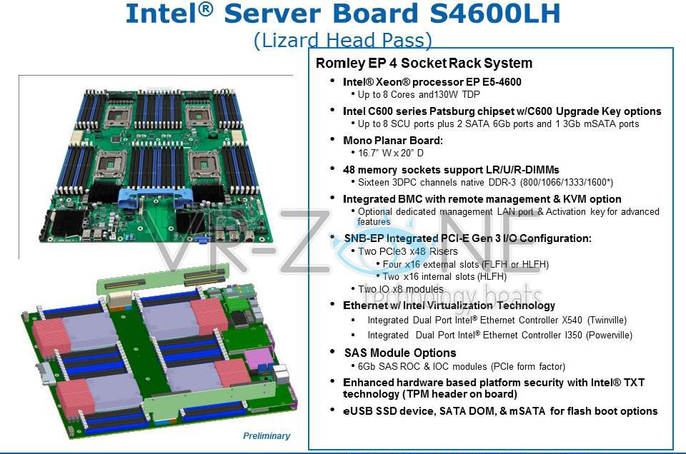 new intel server board to hold 1 tb of ram techpowerup. Black Bedroom Furniture Sets. Home Design Ideas