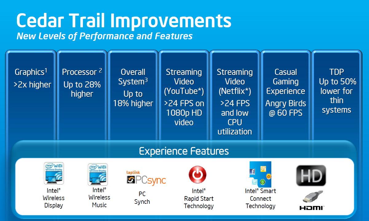 intel launches the cedar trail atom platform techpowerup