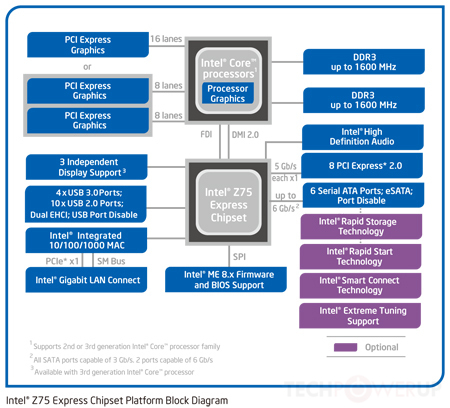 MOBILE INTEL HM77 EXPRESS CHIPSET DRIVER FOR WINDOWS