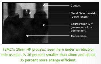 News Posts matching '40nm' | TechPowerUp