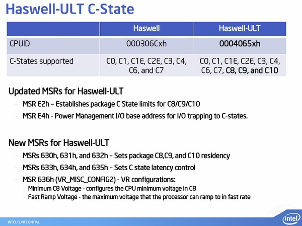Haswell-ULT Processors Could Use 24 MHz BClk, New C-States, and MCM