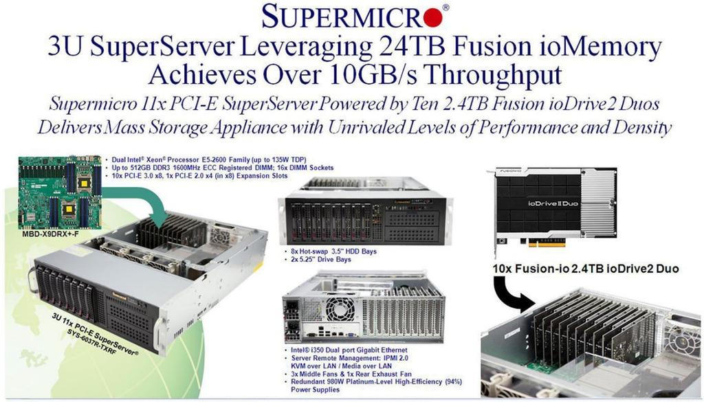 News Posts matching 'SuperMicro' | TechPowerUp
